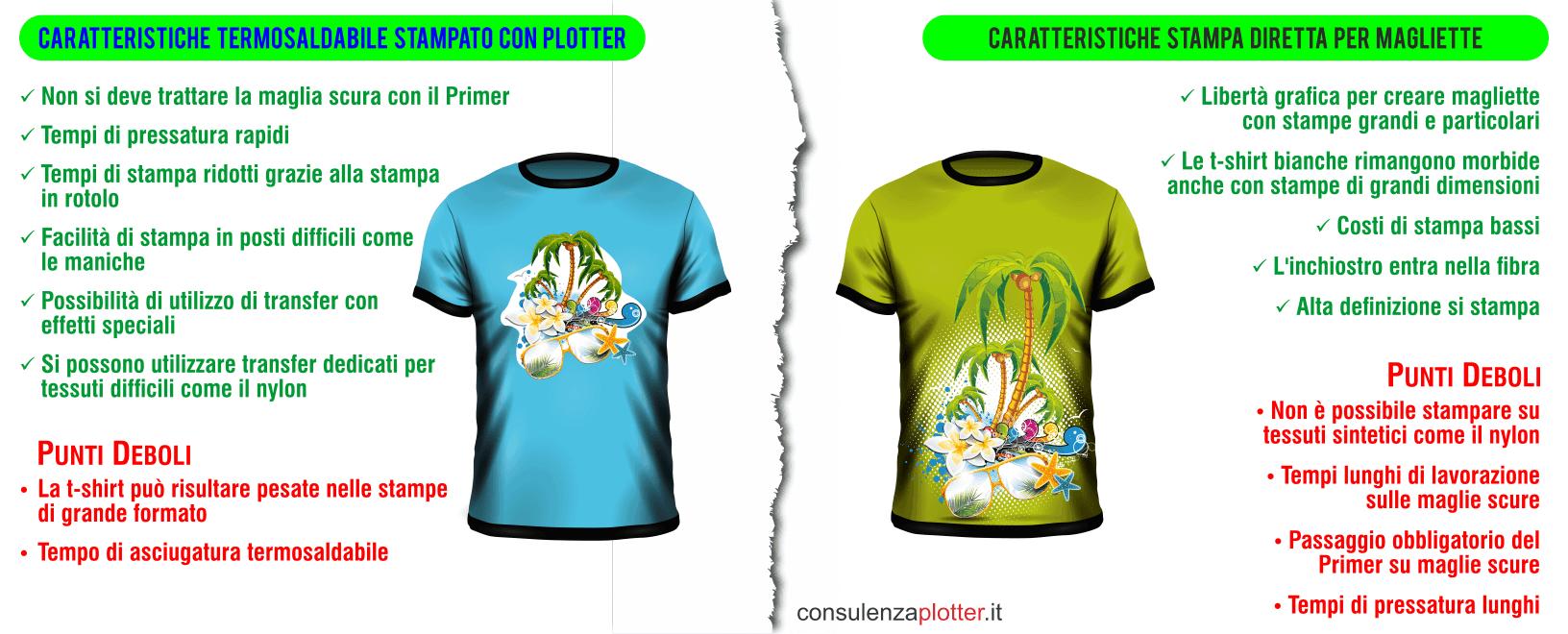 nuova versione modellazione duratura a basso costo Cosa scegliere tra Stampante per Magliette e Plotter da ...