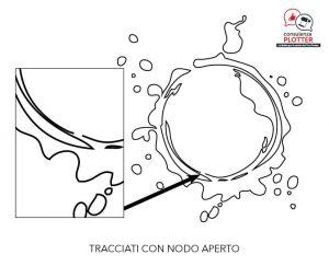 File grafico con nodo aperto non adatto per taglio