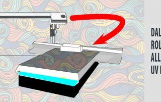 Stampante UV Flatbed